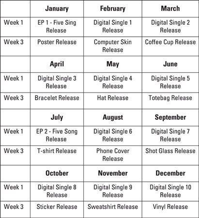 Um calendário que mostra quando a música ea mercadoria são liberados para os fãs.