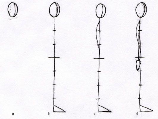 Diferentes estágios de desenhar uma figura de moda no perfil.