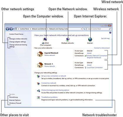 Rede e janela Centro de compartilhamento no Windows 7.