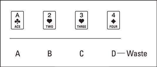 cartões-de cálculo