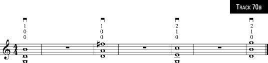 Quatro acordes de três notas.