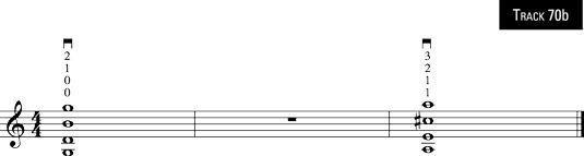 Dois acordes de quatro notas para chegar à frente com!