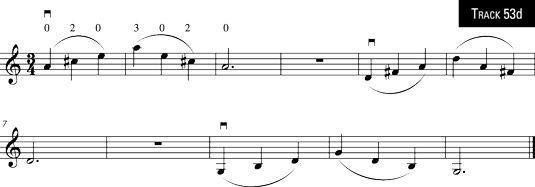 Três arpegios com insultos três blocos principais (A, D grande, e G principais arpejos).