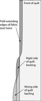 A utiliza auto-ligação de suporte em tecido para terminar bordas cruas.