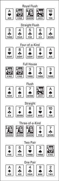 -Cartões à mão classificação