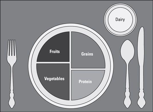 [Illustration © Departamento de Agricultura dos EUA]