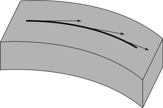 Uma linha de corrente mostra as direcções de fluxo.