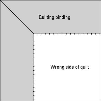 Blind-costurar a ligação no lugar com a mão na parte de trás da colcha.