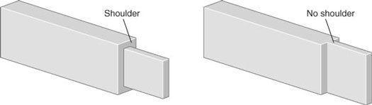 A espiga pode ser feito com (esquerda) ou sem ombros (direita).