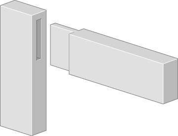 A joint mortise e tenon parado é comumente usado para cadeira e mesa pernas.