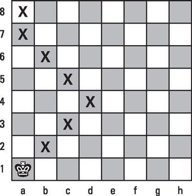 chess-king-centro