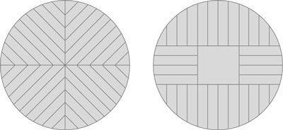 Trimestre-serrar um registo pode ser realizado de duas formas: o método preferido (esquerda) e o meto prático