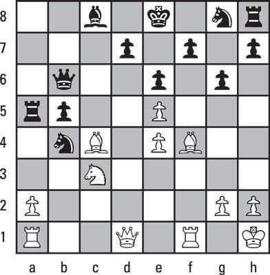 xadrez-Alekhine-ataque