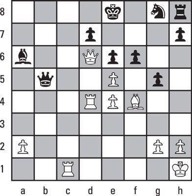 xadrez-Alekhine-interferir