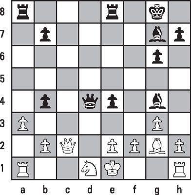 chess-karpov-preta